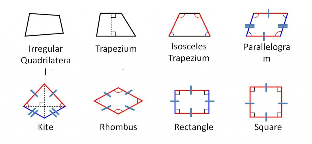 Ks2 Maths Year 4 - 4a Types Of Shapes