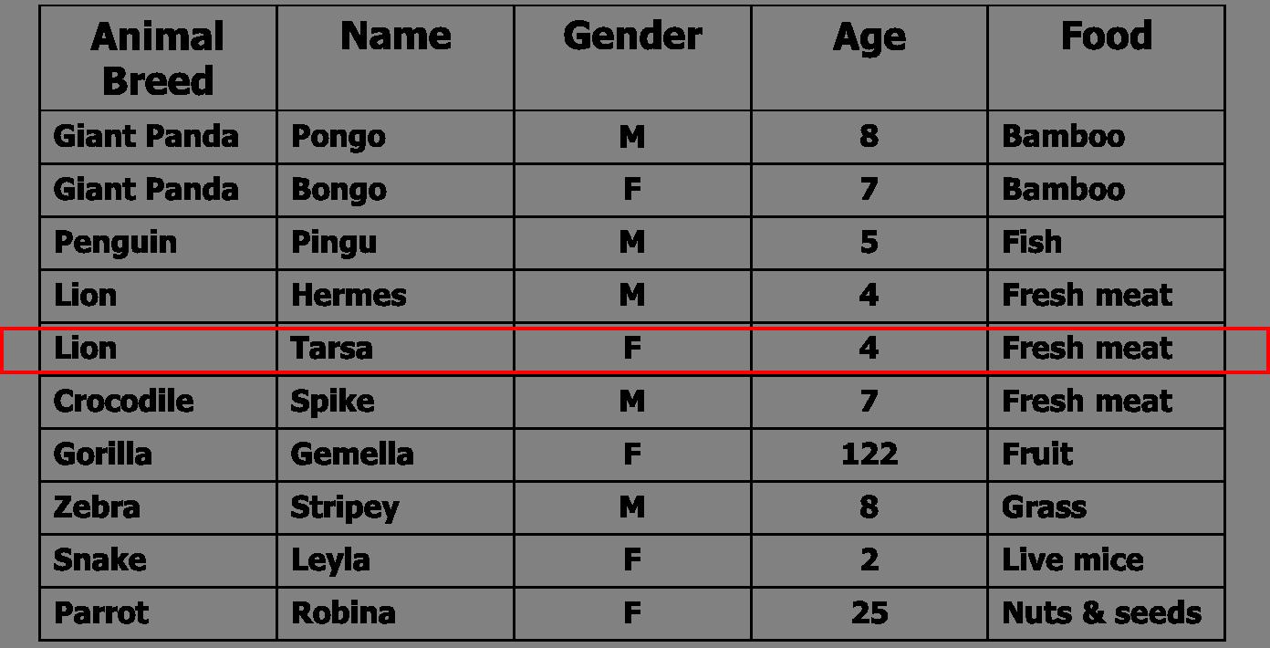 Two Way Switch Bbc Bitesize
